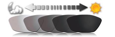 mejores gafas ciclismo fotocromáticas